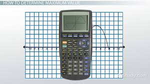 find the maximum value of a function