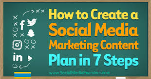 How To Creat How To Create A Social Media Marketing Content Plan In 7 Steps