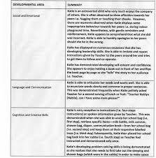 winway resume edge esl masters dissertation conclusion main self respect essay