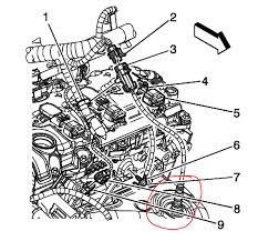 location of ho2s bank 2 sensor 1 on 2009 chevrolet traverse 1 answer