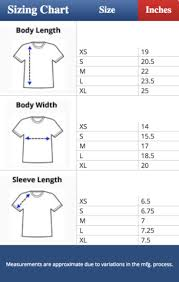 Sizing And Fit