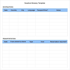 Trip Planner Cost Template Powerpoint Vacation Itinerary Sample Business Travel