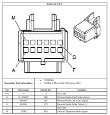 2003 Saturn Wiring Diagrams Ford Expedition Trailer