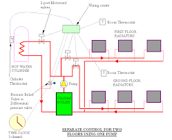 wiring diagram for taco zone valves 571 2 the wiring diagram taco zone valves wiring diagram nodasystech wiring diagram