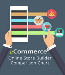 5 Best Online Store Builders Of 2019 Free Comparison Chart