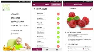 Baby Food Chart Apps Youth Apps Best Website For Mobile