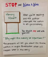 Rl 4 1 Anchor Chart Notice And Note Memory Moment Rl 4 1 Close Reading And