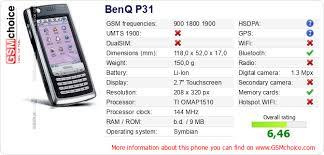 BenQ P31 :: GSMchoice.com