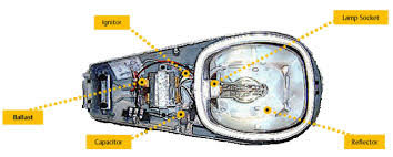 street lighting wiring diagram meetcolab street lighting wiring diagram photocell wiring diagram image about diagram