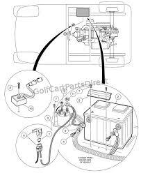 2004 2007 club car precedent gas or electric club car parts 2001 Gas Club Car Golf Cart Wiring Diagram battery gasoline vehicle 1993 Gas Club Car Wiring Diagram