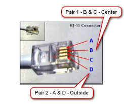 phone line wiring diagram wiring diagram residential telephone wiring basics