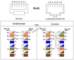 cat6 cable wiring diagram wirdig fiber optic cables plus com
