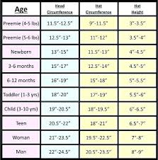 Blanket Measurement Chart Baby Quilt Size Distriple Info
