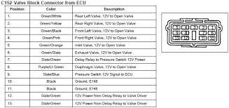 how eas works paulp38a com eas connector c152