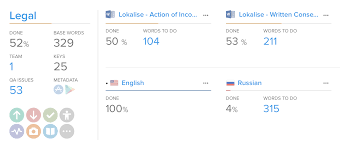 Lokalise Update – March 2019: new features and improvements