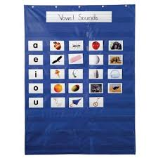Teacher Pocket Chart Pin On Pocket Charts