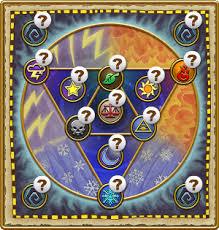 Basic Astral Schools Wizard101 Wiki