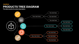 Food Company Product Tree Diagram Tree For Ppt