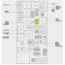car wiring dodge charger fuse box diagram on journey 2009 manual 2010 silverado fuse box location at 2009 Truck Fuse Box Diagram
