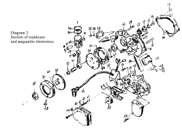 taotao atv engine diagram taotao wiring diagrams online