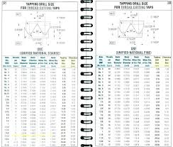 Metric Helicoil Chart Metric Helicoil Drill Online Charts Collection
