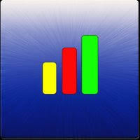 Chartpad Amazing Charts Graphs App For Iphone Free
