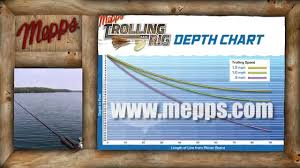 Crawler Harness Depth Chart Mepps Walleye Trolling Rig Crawler Harness Features Set Up Pt 7