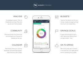 Best Budgeting Apps For 2019 Money Under 30