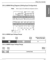 1766 l32awa wiring diagram 1766 image wiring diagram allen bradley 1761 l16bwa ser e fw 1 0 micrologix 1000 controller on 1766 l32awa wiring