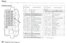 infiniti g20 fuse box wiring diagram libraries 1995 infiniti g20 fuse diagram wiring diagrams u202299 infiniti g20 fuse box wiring diagram schematics