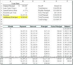 amortization car loan calculator car loan calculator excel amortization calculation table repayment