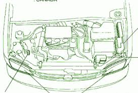 2006 toyota highlander fuse box diagram wiring diagram toyota fuse box diagram fuse box toyota 1998 sienna diagram