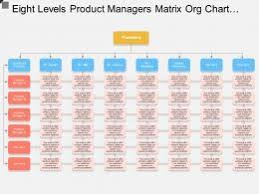 Matrix Org Chart Slide Team