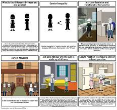 functionalist perspective gender inequality gender inequality storyboard by ylauzon boundless gender inequality storyboard by ylauzon boundless