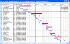 Gantt Chart For Dinner Party 15 Best Gantt Charts Images Gantt Chart Chart Project