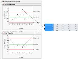 shewhart control charts example of the control chart platform jmp 13