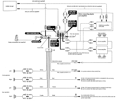 sony wiring diagram sony wiring diagrams online wiring diagram for a sony radio the wiring diagram