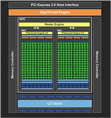 Обзор и тестирование <b>видеокарты Inno3D GeForce GT</b> 740 OC ...