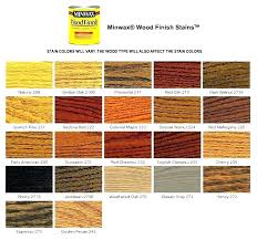 Cabot Deck Stain Colors Interior Wood Stain Colors Home