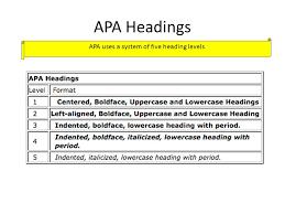 Apa Paper Heading Write My Apa Research Paper Headings And Subheadings