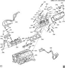 buick 3 1 engine diagram buick wiring diagrams