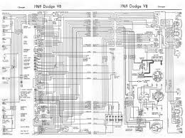 dodge charger wiring diagram wiring diagrams online dodge charger 1969 v8 complete electrical wiring diagram all