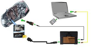 bmw icom wiring diagram bmw image wiring diagram bwm icom a2 b c wifi bmw newest diagnostic interface xcar360 on bmw icom wiring diagram
