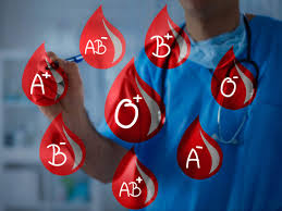 Parent And Child Blood Type Chart Blood Type Personality Whats Your Blood Group The Answer