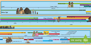 Civilisation Timeline Chart 2014 National Curriculum Ks2 British And World History