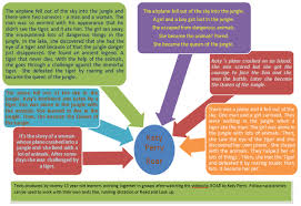 internet effects on education essay   essay for you freirean philosophy education essay