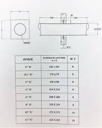 Std Pipe Size Chart Pin On Puddle Flange