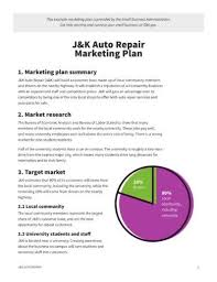 15 Marketing Strategy Plan Examples Pdf Word Pages