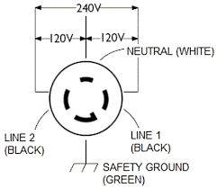 l14 30p wiring diagram to l6 30r at nema releaseganji net l6 30 wiring diagram l14 30p wiring diagram to l6 30r at nema