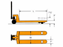 A Guide To Buying The Best Pallet Jack For You